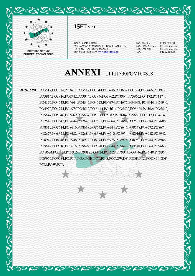 Butterfly Valve CE Certificate