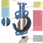 Manual wafer butterfly valve